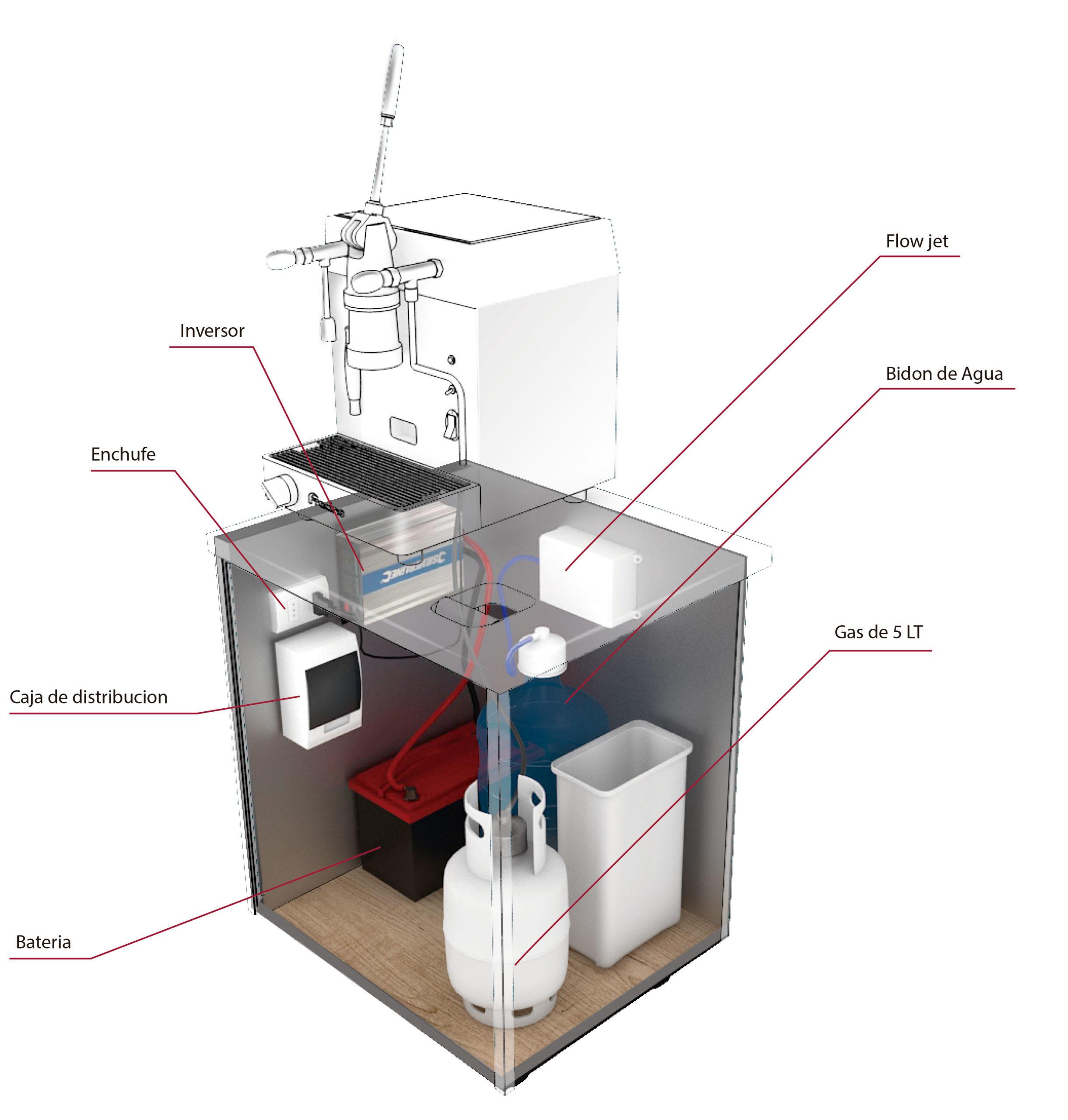 Instalacion de maquinas de cafe para cafeteria mobil